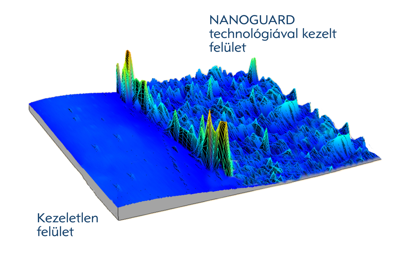 nanotechnológiáról